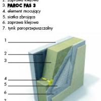 Ocieplenie ścian zewnętrznych w metodzie lekkiej mokrej