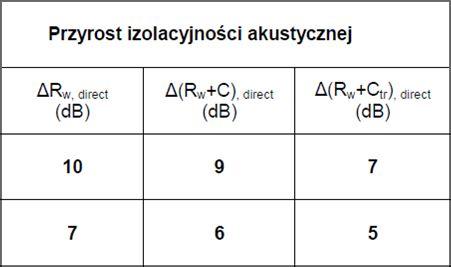 tabela_2