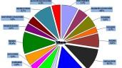 Rynek dystrybucji materiałów budowlanych w 2016 – raport